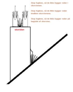 Skorsten rustfrit stål pigge