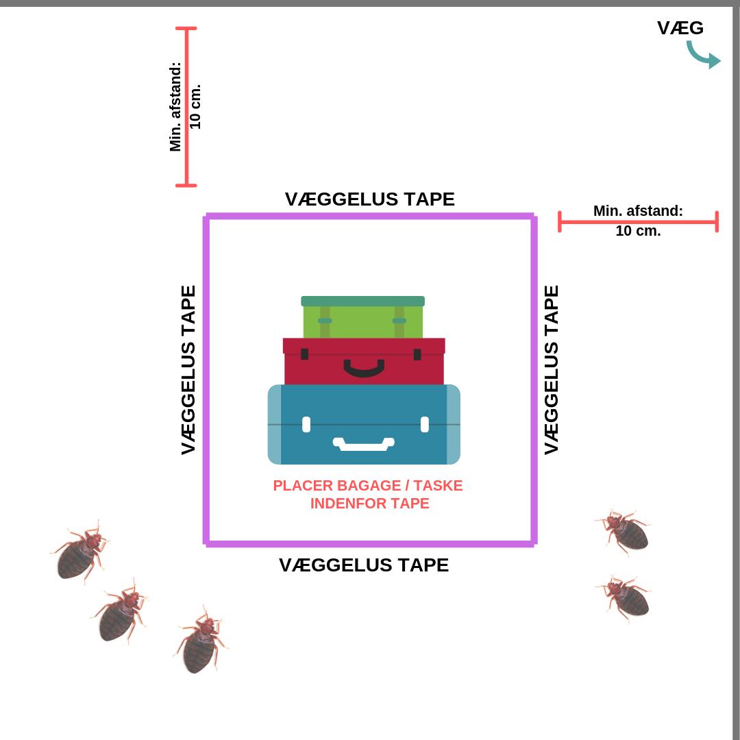 Illustration af opsætning af væggelus-tape til karantæne af bagage